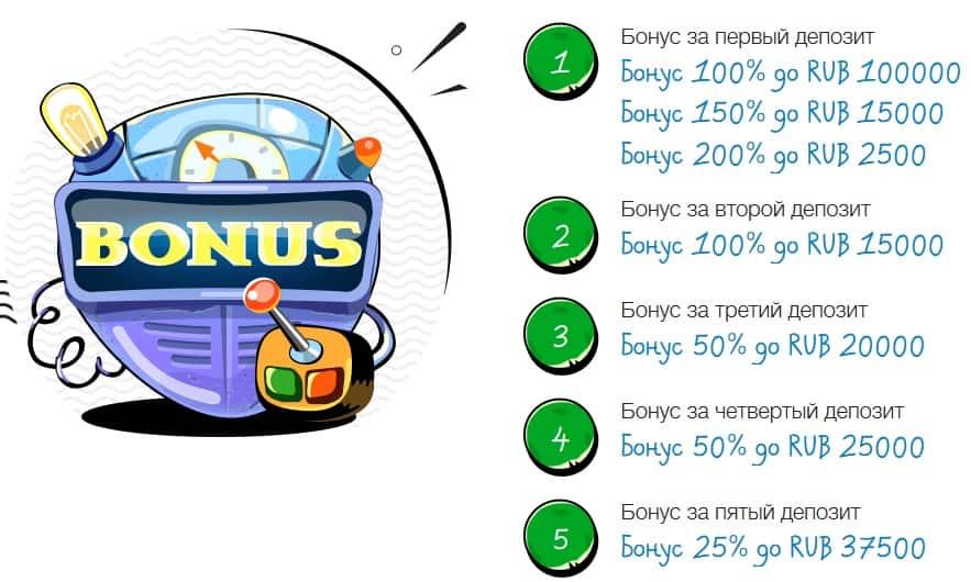Бонус при регистрации в онлайн Casino X