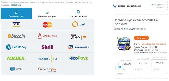 Варианты платежных систем для депозита у букмекера