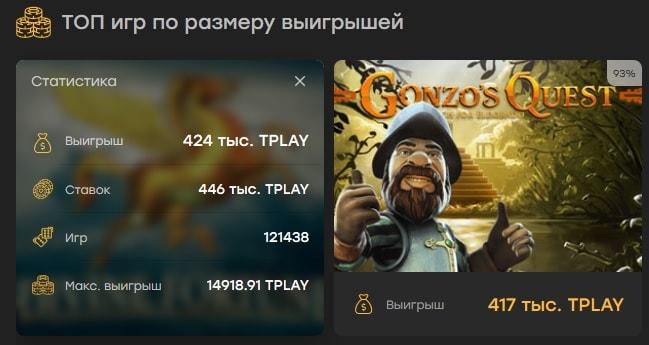 Топ по рейтингу игровых автоматов в онлайн казино Fairspin